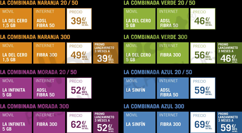 Yoigo Lanza Su Oferta Convergente Con Fibra O ADSL